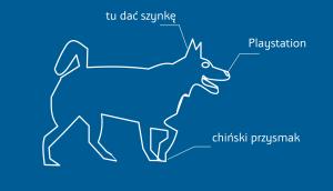 Psie nosy Playstation